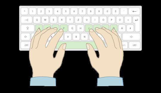 10 finger system